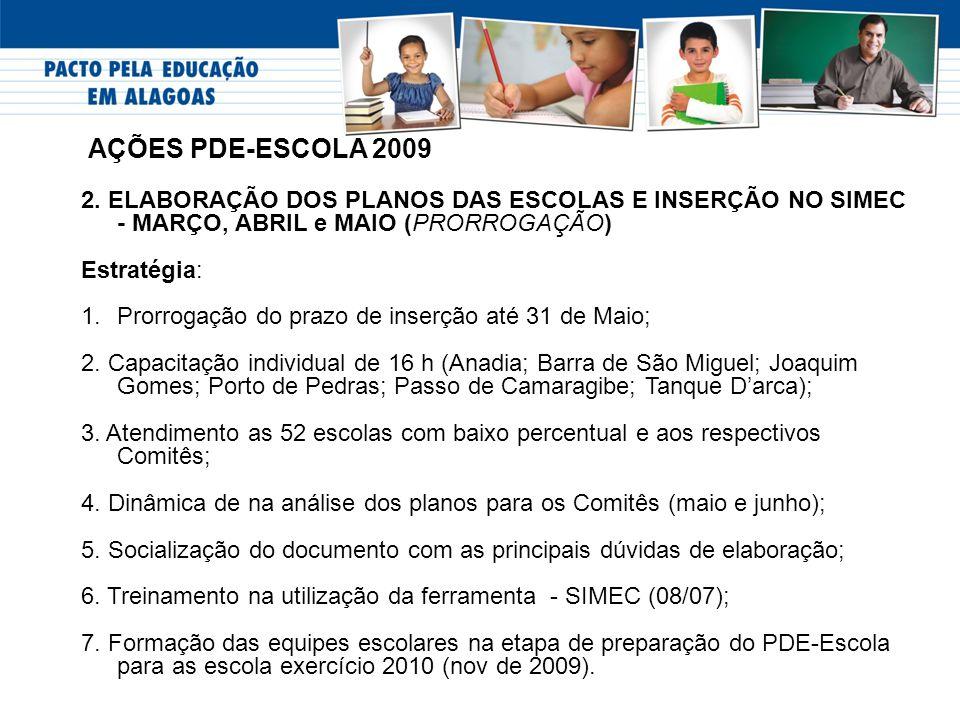 AÇÕES PDE-ESCOLA 2009 2. ELABORAÇÃO DOS PLANOS DAS ESCOLAS E INSERÇÃO NO SIMEC - MARÇO, ABRIL e MAIO (PRORROGAÇÃO) Estratégia: 1.Prorrogação do prazo