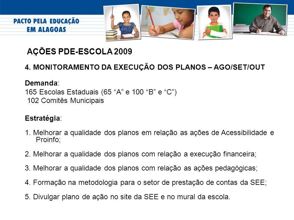 """AÇÕES PDE-ESCOLA 2009 4. MONITORAMENTO DA EXECUÇÃO DOS PLANOS – AGO/SET/OUT Demanda: 165 Escolas Estaduais (65 """"A"""" e 100 """"B"""" e """"C"""") 102 Comitês Munici"""