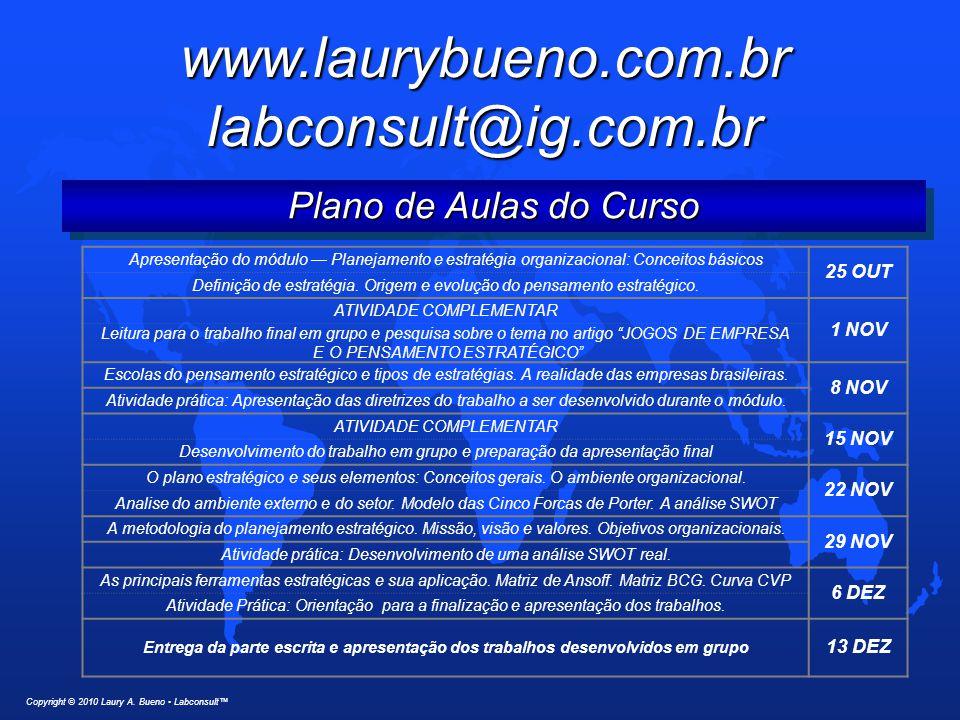 Plano de Aulas do Curso Copyright © 2010 Laury A. Bueno Labconsult™ Apresentação do módulo — Planejamento e estratégia organizacional: Conceitos básic