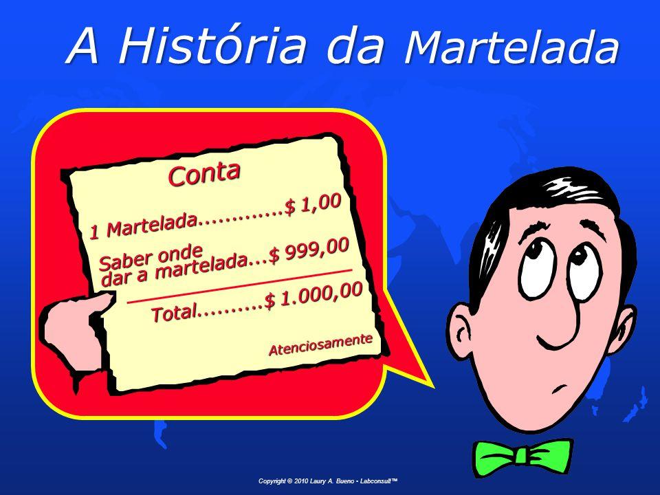 A História da Martelada 1 Martelada.............$ 1,00 Saber onde dar a martelada...$ 999,00 Total..........$ 1.000,00 Conta Atenciosamente Copyright