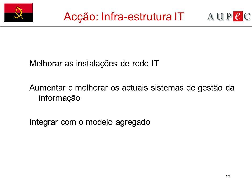 12 Acção: Infra-estrutura IT Melhorar as instalações de rede IT Aumentar e melhorar os actuais sistemas de gestão da informação Integrar com o modelo