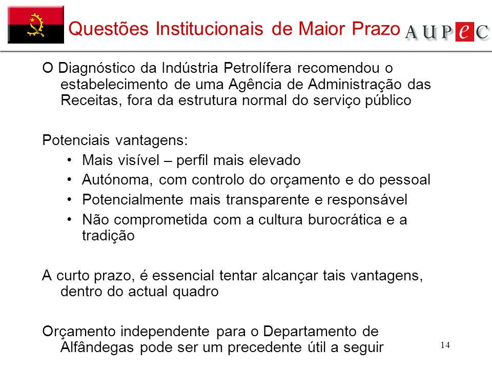 14 Questões Institucionais de Maior Prazo O Diagnóstico da Indústria Petrolífera recomendou o estabelecimento de uma Agência de Administração das Rece