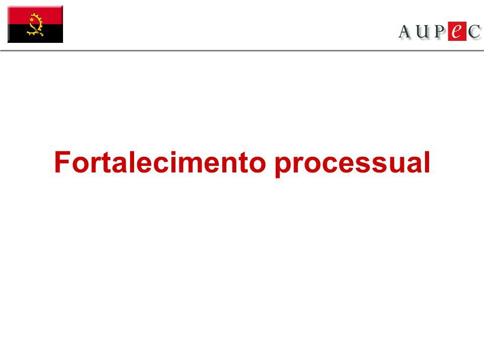 Fortalecimento processual