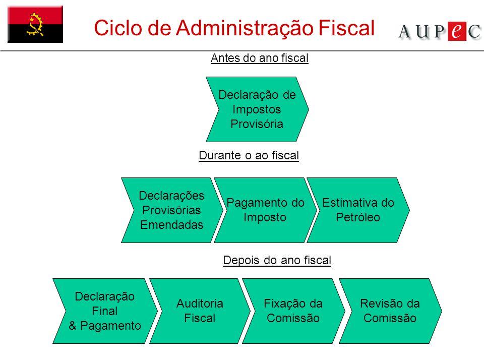 Ciclo de Administração Fiscal Declaração de Impostos Provisória Estimativa do Petróleo Pagamento do Imposto Declaração Final & Pagamento Auditoria Fis