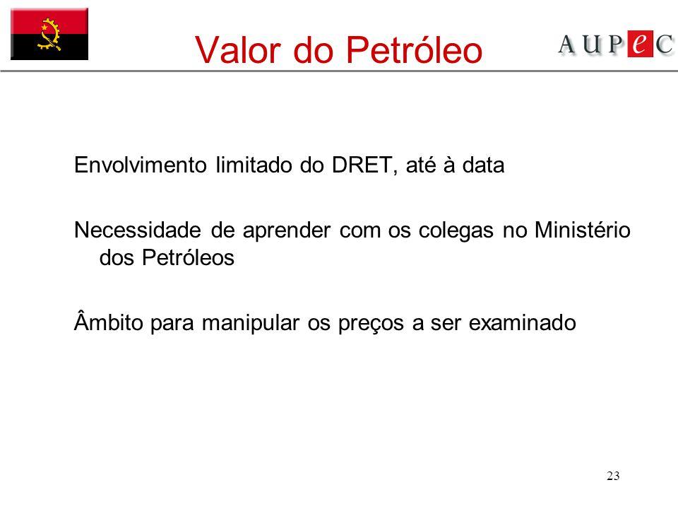 23 Valor do Petróleo Envolvimento limitado do DRET, até à data Necessidade de aprender com os colegas no Ministério dos Petróleos Âmbito para manipula
