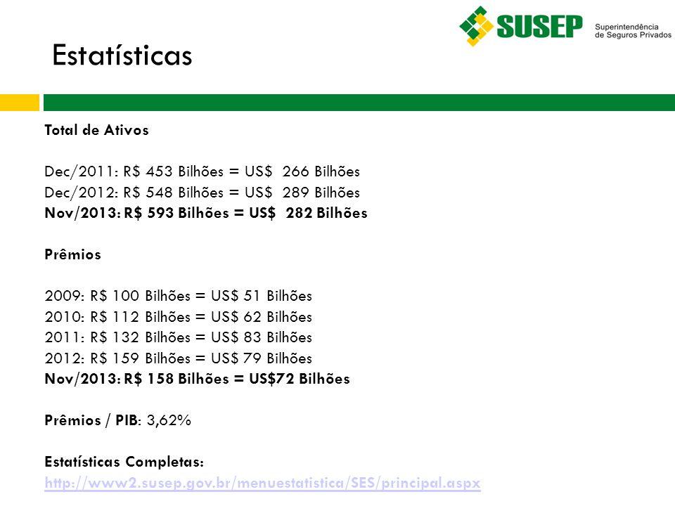 Subscrição Mercado Credito Operacional Atenção: existem outras classificações .