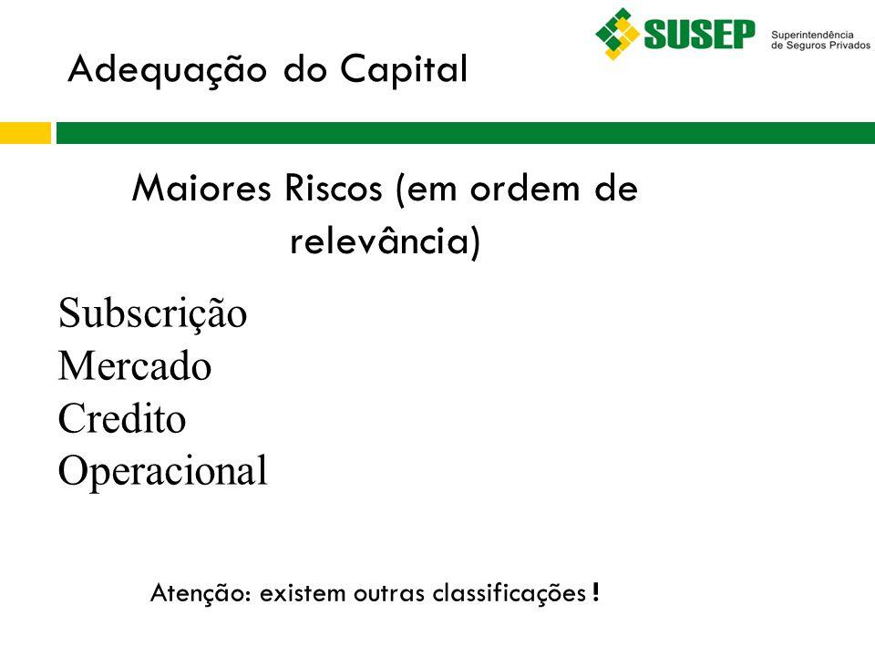 Subscrição Mercado Credito Operacional Atenção: existem outras classificações ! Maiores Riscos (em ordem de relevância) Adequação do Capital