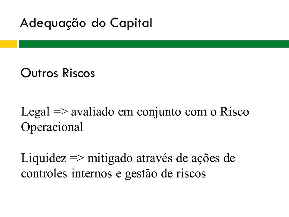 Legal => avaliado em conjunto com o Risco Operacional Liquidez => mitigado através de ações de controles internos e gestão de riscos Outros Riscos Ade