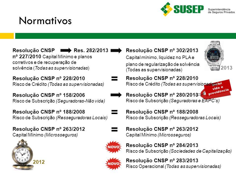 Inclui vida e previdência Resolução CNSP nº 283/2013 Risco Operacional (Todas as supervisionadas) Resolução CNSP nº 284/2013 Risco de Subscrição (Soci