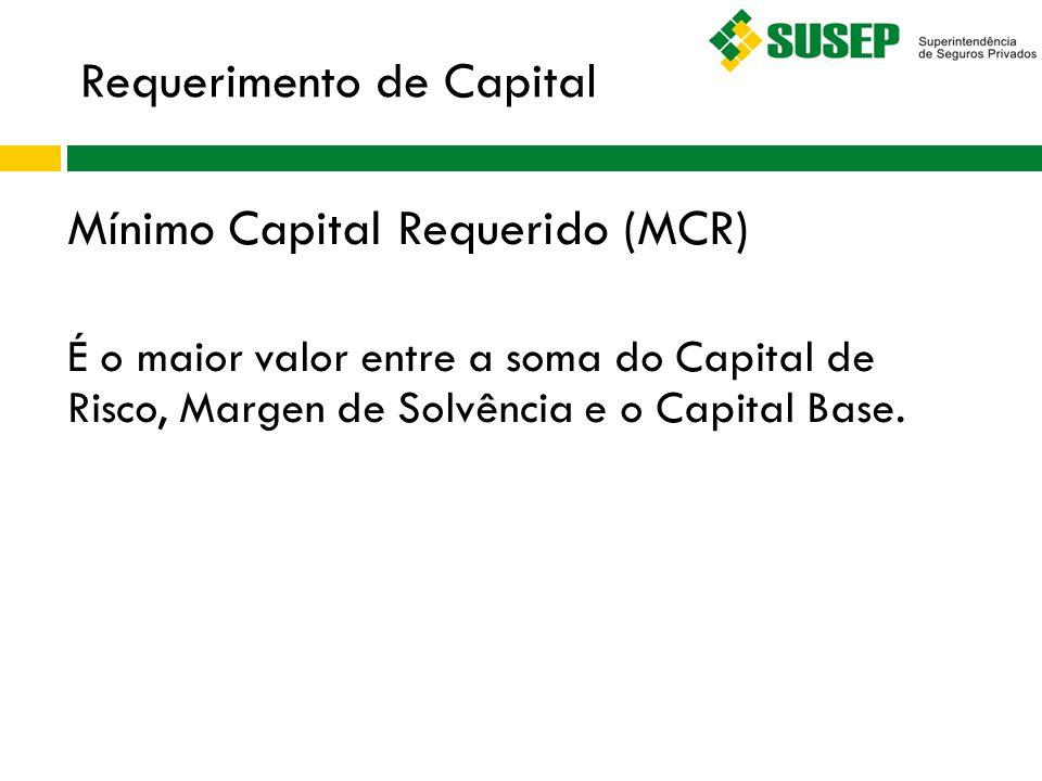Requerimento de Capital Mínimo Capital Requerido (MCR) É o maior valor entre a soma do Capital de Risco, Margen de Solvência e o Capital Base.