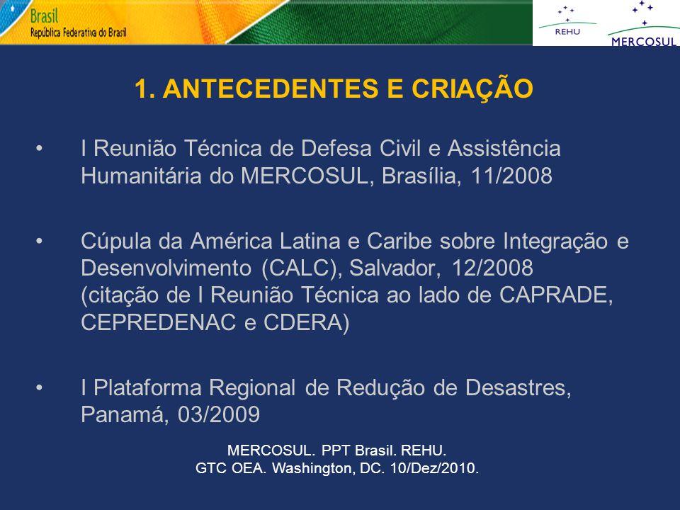 1. ANTECEDENTES E CRIAÇÃO I Reunião Técnica de Defesa Civil e Assistência Humanitária do MERCOSUL, Brasília, 11/2008 Cúpula da América Latina e Caribe