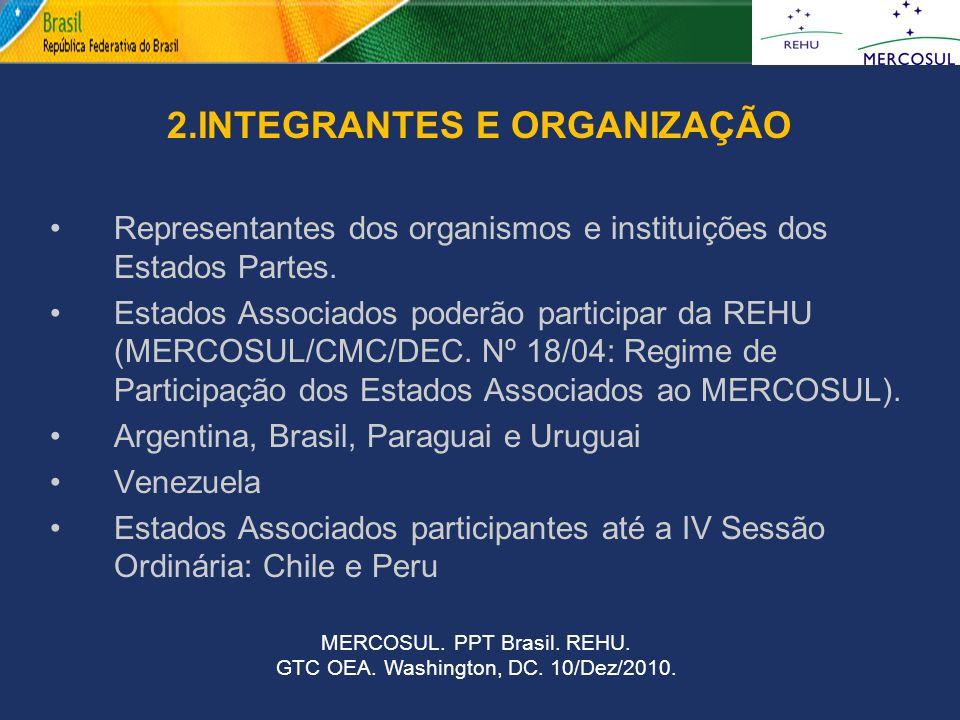 2.INTEGRANTES E ORGANIZAÇÃO Representantes dos organismos e instituições dos Estados Partes. Estados Associados poderão participar da REHU (MERCOSUL/C