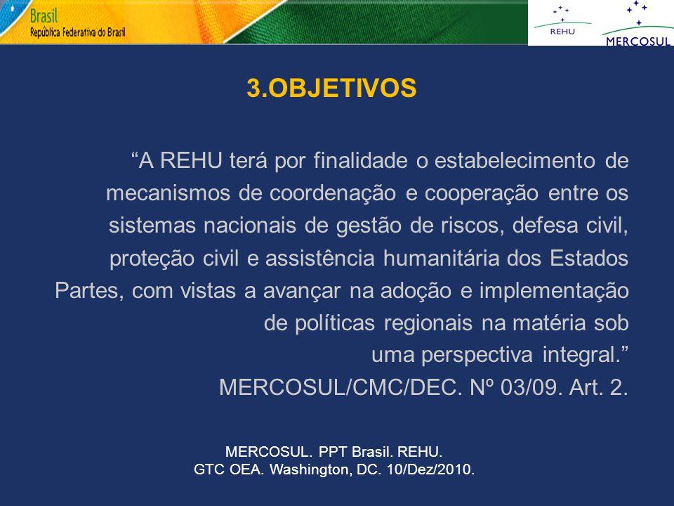 """3.OBJETIVOS """"A REHU terá por finalidade o estabelecimento de mecanismos de coordenação e cooperação entre os sistemas nacionais de gestão de riscos, d"""