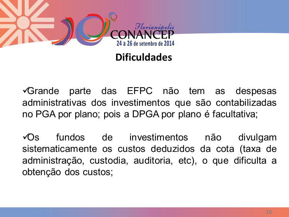 Dificuldades 10 Grande parte das EFPC não tem as despesas administrativas dos investimentos que são contabilizadas no PGA por plano; pois a DPGA por p
