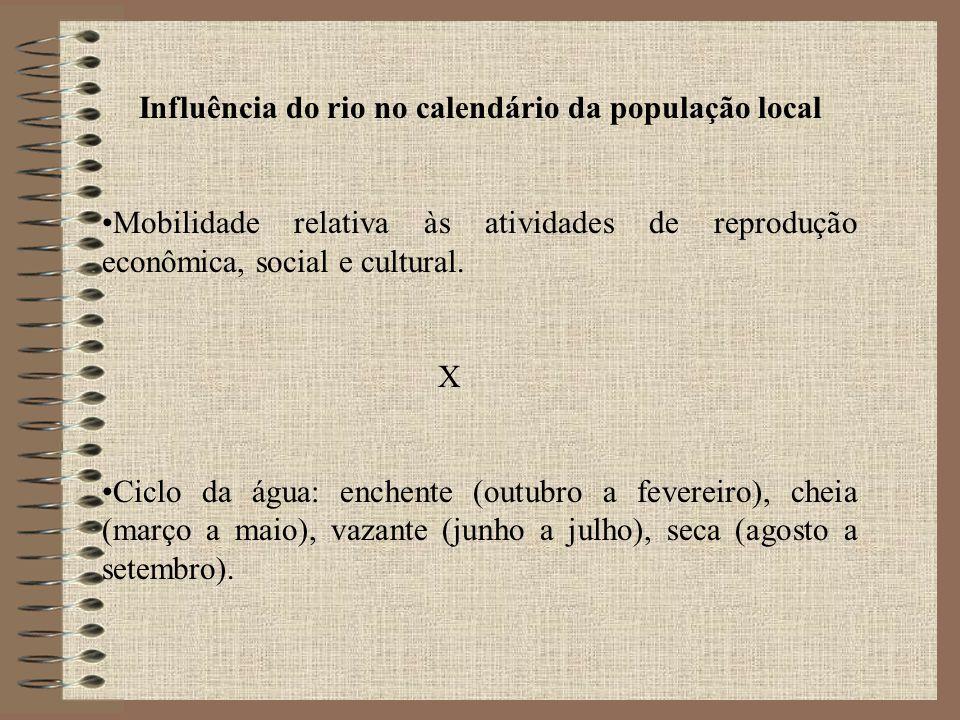 Influência do rio no calendário da população local Mobilidade relativa às atividades de reprodução econômica, social e cultural.