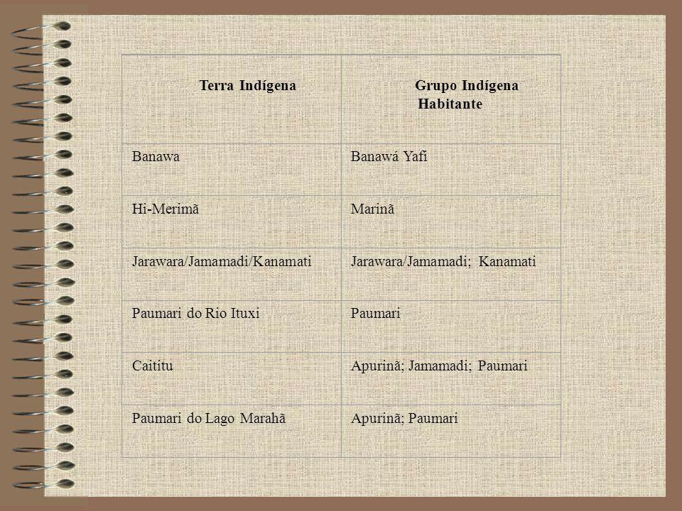 Terra Indígena Grupo Indígena Habitante BanawaBanawá Yafi Hi-MerimãMarinã Jarawara/Jamamadi/KanamatiJarawara/Jamamadi; Kanamati Paumari do Rio ItuxiPaumari CaitituApurinã; Jamamadi; Paumari Paumari do Lago MarahãApurinã; Paumari