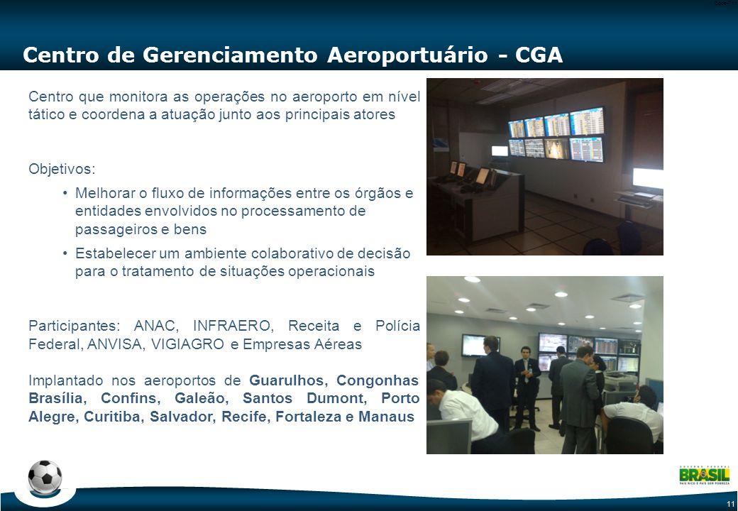 11 Code-P11 Centro de Gerenciamento Aeroportuário - CGA Centro que monitora as operações no aeroporto em nível tático e coordena a atuação junto aos p