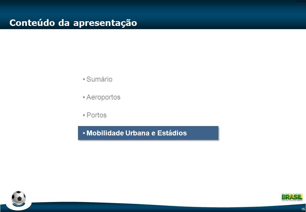 15 Code-P15 Conteúdo da apresentação Sumário Aeroportos Portos Mobilidade Urbana e Estádios