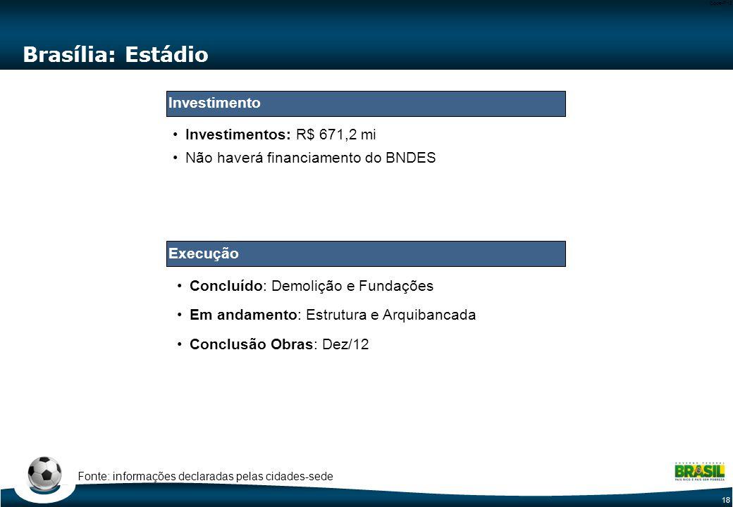 18 Code-P18 Brasília: Estádio Concluído: Demolição e Fundações Em andamento: Estrutura e Arquibancada Conclusão Obras: Dez/12 Investimentos: R$ 671,2 mi Não haverá financiamento do BNDES Fonte: informações declaradas pelas cidades-sede Execução Investimento