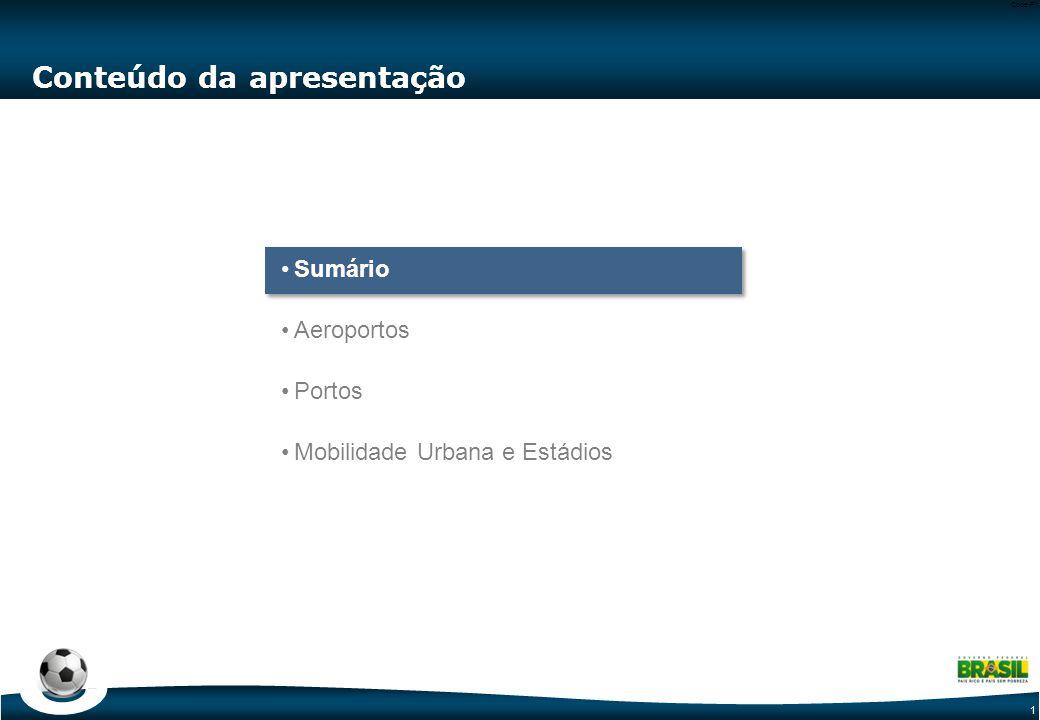 1 Code-P1 Conteúdo da apresentação Sumário Aeroportos Portos Mobilidade Urbana e Estádios