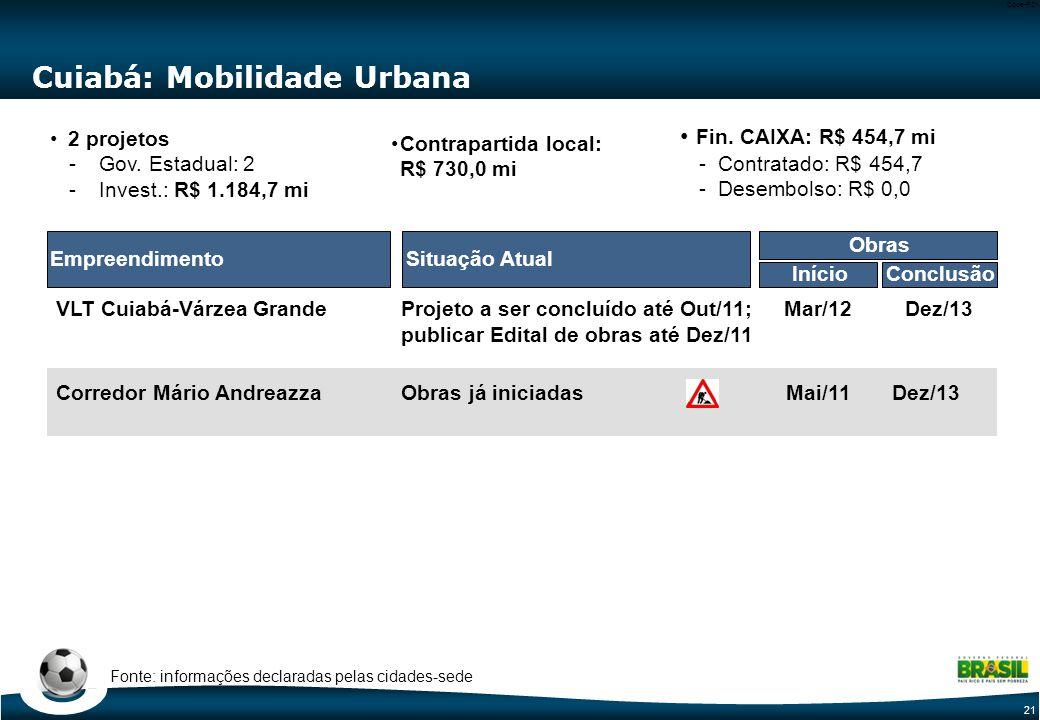 21 Code-P21 Cuiabá: Mobilidade Urbana Situação AtualEmpreendimento VLT Cuiabá-Várzea Grande Corredor Mário Andreazza 2 projetos -Gov. Estadual: 2Gov.