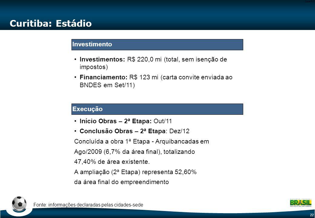 22 Code-P22 Curitiba: Estádio Investimentos: R$ 220,0 mi (total, sem isenção de impostos) Financiamento: R$ 123 mi (carta convite enviada ao BNDES em Set/11) Fonte: informações declaradas pelas cidades-sede Execução Investimento Início Obras – 2ª Etapa: Out/11 Conclusão Obras – 2ª Etapa: Dez/12 Concluída a obra 1ª Etapa - Arquibancadas em Ago/2009 (6,7% da área final), totalizando 47,40% de área existente.