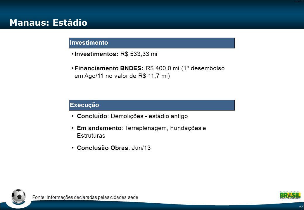 27 Code-P27 Manaus: Estádio Concluído: Demolições - estádio antigo Em andamento: Terraplenagem, Fundações e Estruturas Conclusão Obras: Jun/13 Investimentos: R$ 533,33 mi Financiamento BNDES: R$ 400,0 mi (1º desembolso em Ago/11 no valor de R$ 11,7 mi) Fonte: informações declaradas pelas cidades-sede Execução Investimento