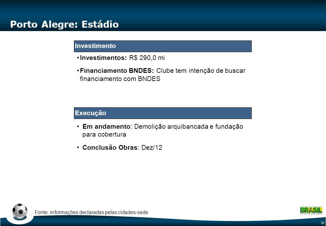 31 Code-P31 Porto Alegre: Estádio Investimentos: R$ 290,0 mi Financiamento BNDES: Clube tem intenção de buscar financiamento com BNDES Em andamento: D
