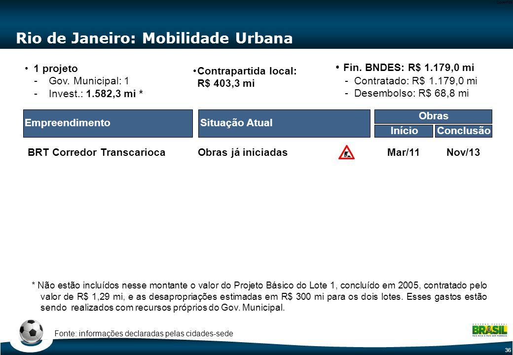 36 Code-P36 Rio de Janeiro: Mobilidade Urbana 1 projeto -Gov. Municipal: 1Gov. Municipal: 1 -Invest.: 1.582,3 mi *Invest.: 1.582,3 mi * Contrapartida