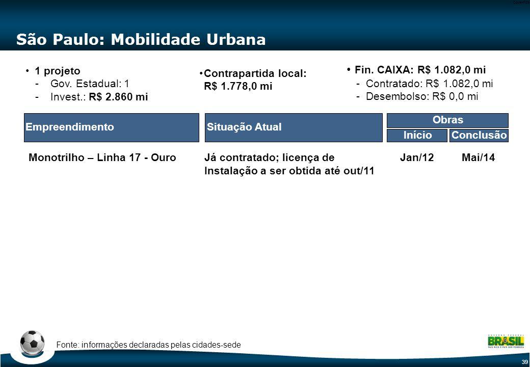 39 Code-P39 São Paulo: Mobilidade Urbana Situação AtualEmpreendimento Monotrilho – Linha 17 - Ouro 1 projeto -Gov. Estadual: 1Gov. Estadual: 1 -Invest