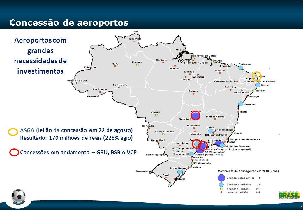 7 Code-P7 Concessão de aeroportos ASGA (leilão da concessão em 22 de agosto) Resultado: 170 milhões de reais (228% ágio) Concessões em andamento – GRU, BSB e VCP Aeroportos com grandes necessidades de investimentos