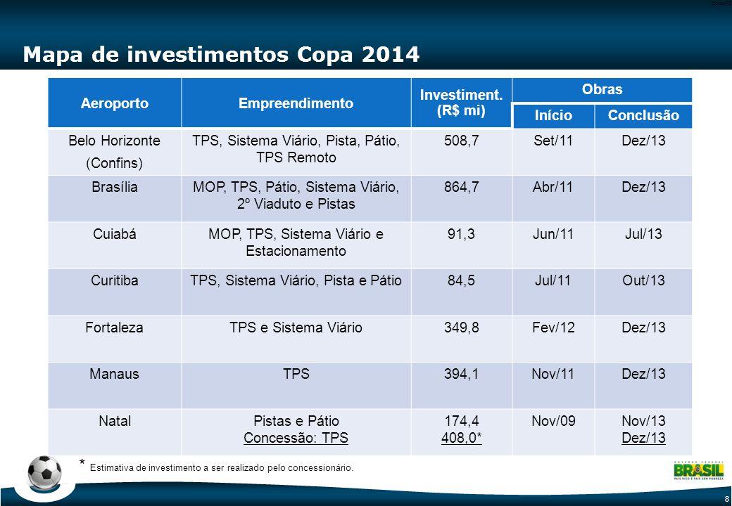8 Code-P8 Mapa de investimentos Copa 2014 AeroportoEmpreendimento Investiment. (R$ mi) Obras InícioConclusão Belo Horizonte (Confins) TPS, Sistema Viá