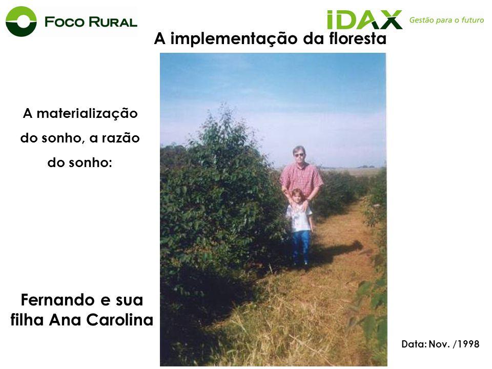 A materialização do sonho, a razão do sonho: Fernando e sua filha Ana Carolina Data: Nov. /1998 A implementação da floresta