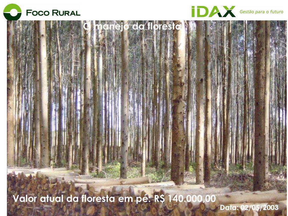 Data: 02/05/2003 Valor atual da floresta em pé: R$ 140.000,00 O manejo da floresta
