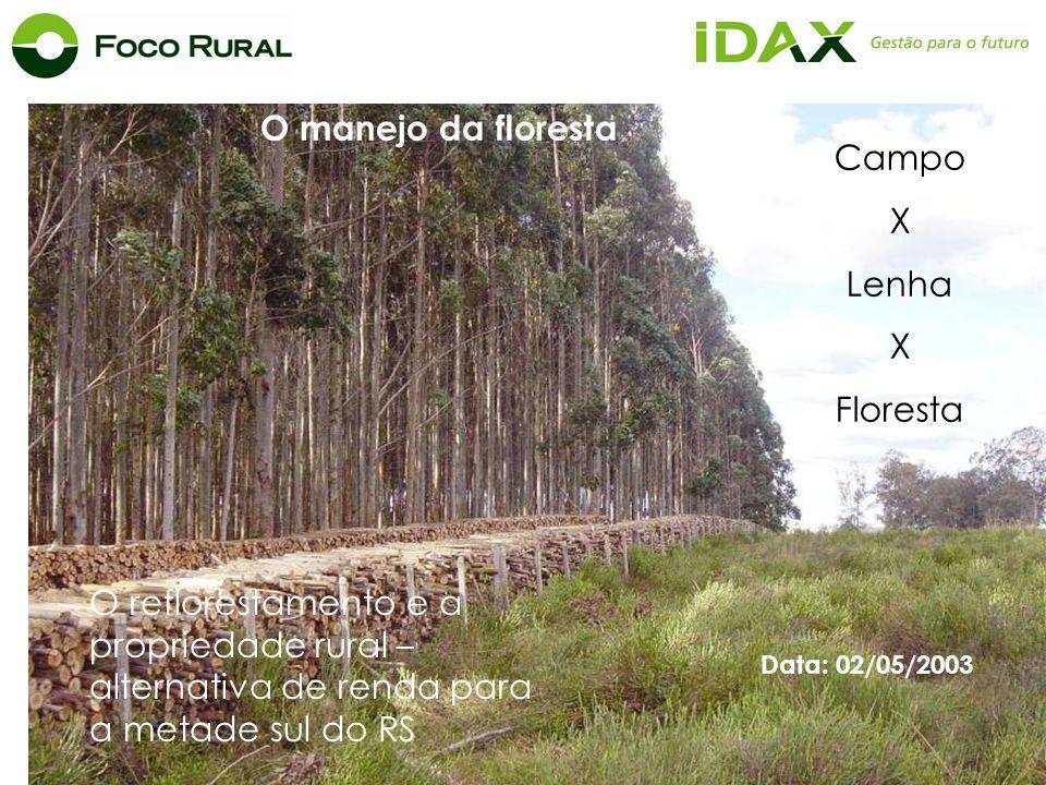 Data: 02/05/2003 O reflorestamento e a propriedade rural – alternativa de renda para a metade sul do RS Campo X Lenha X Floresta O manejo da floresta