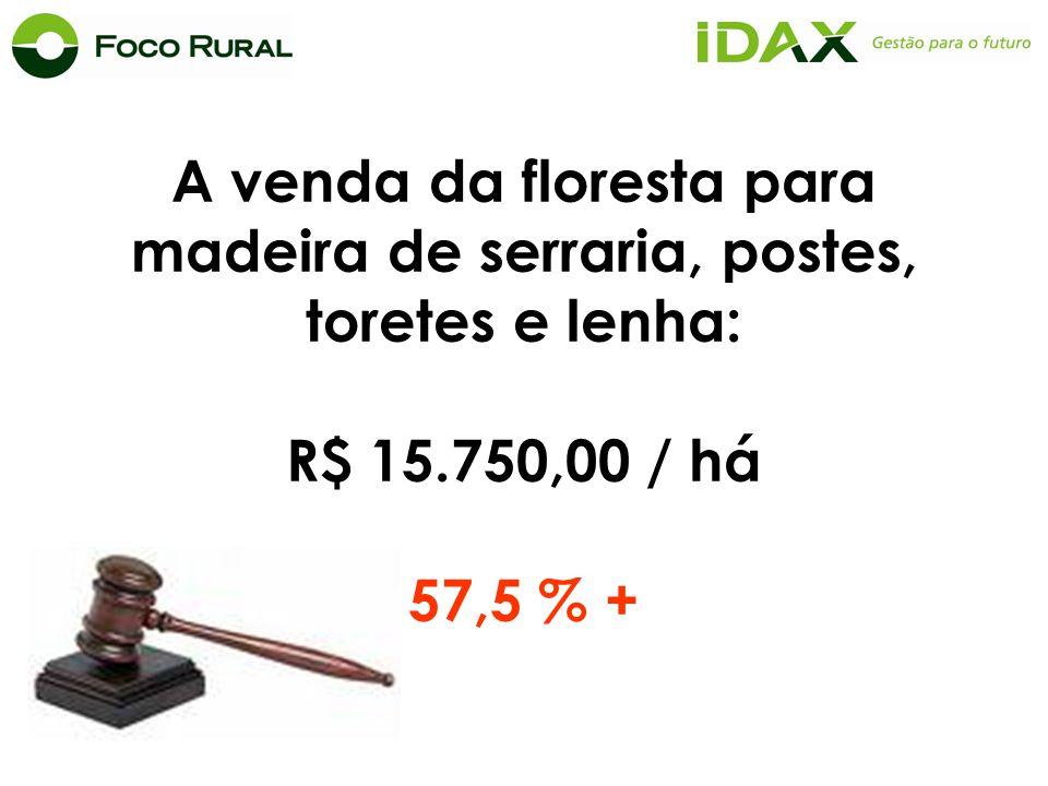 A venda da floresta para madeira de serraria, postes, toretes e lenha: R$ 15.750,00 / há 57,5 % +