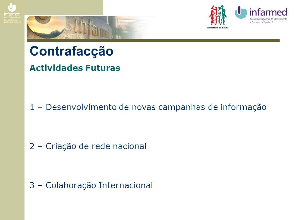 Contrafacção Actividades Futuras 1 – Desenvolvimento de novas campanhas de informação 2 – Criação de rede nacional 3 – Colaboração Internacional