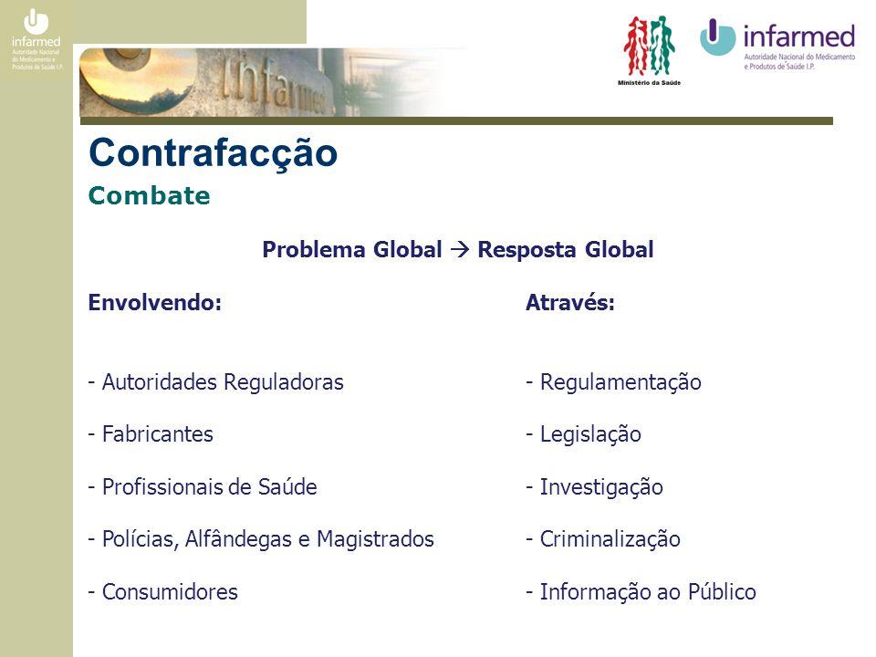 Contrafacção Combate Problema Global  Resposta Global Envolvendo:Através: - Autoridades Reguladoras - Regulamentação - Fabricantes- Legislação - Profissionais de Saúde- Investigação - Polícias, Alfândegas e Magistrados- Criminalização - Consumidores- Informação ao Público