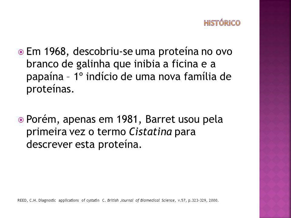  Em 1968, descobriu-se uma proteína no ovo branco de galinha que inibia a ficina e a papaína – 1º indício de uma nova família de proteínas.  Porém,