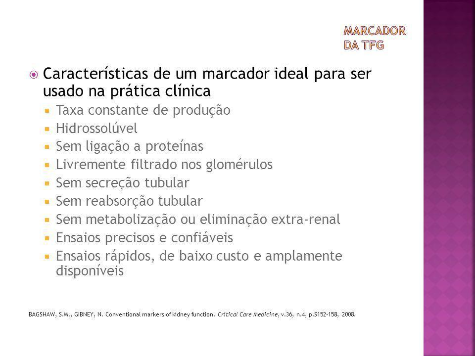  Características de um marcador ideal para ser usado na prática clínica  Taxa constante de produção  Hidrossolúvel  Sem ligação a proteínas  Livr