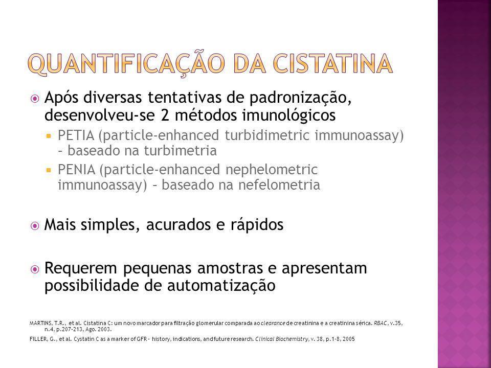  Após diversas tentativas de padronização, desenvolveu-se 2 métodos imunológicos  PETIA (particle-enhanced turbidimetric immunoassay) – baseado na t