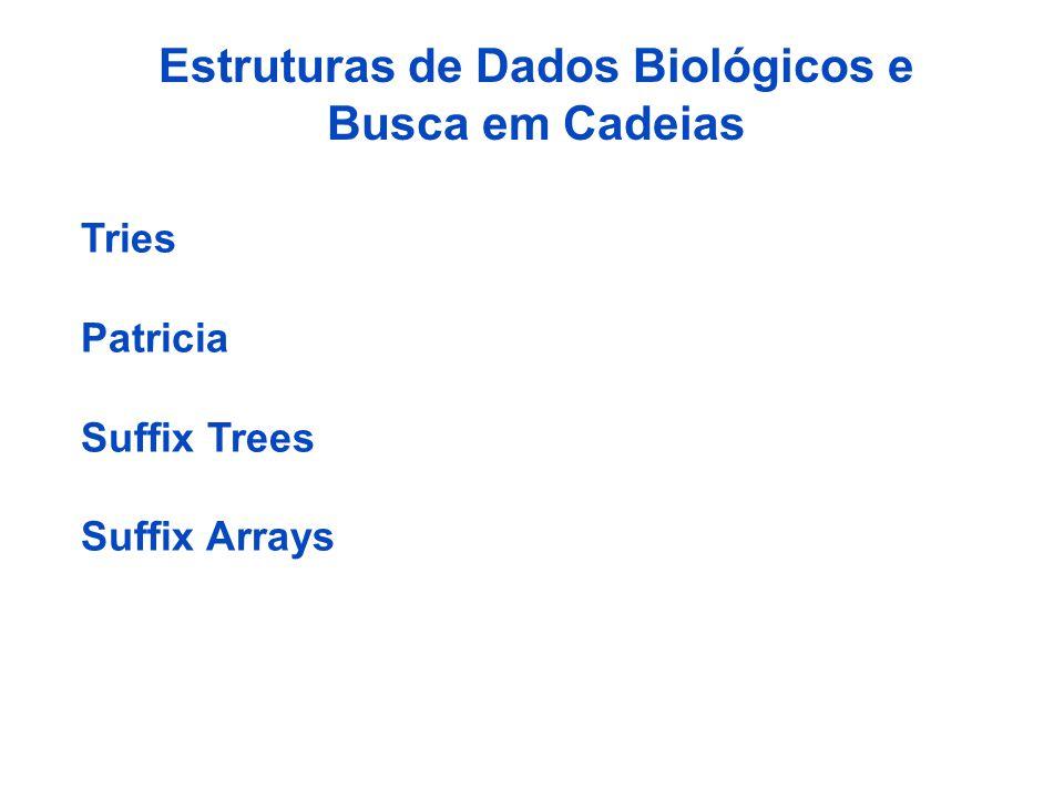 Estruturas de Dados Biológicos e Busca em Cadeias Tries Patricia Suffix Trees Suffix Arrays