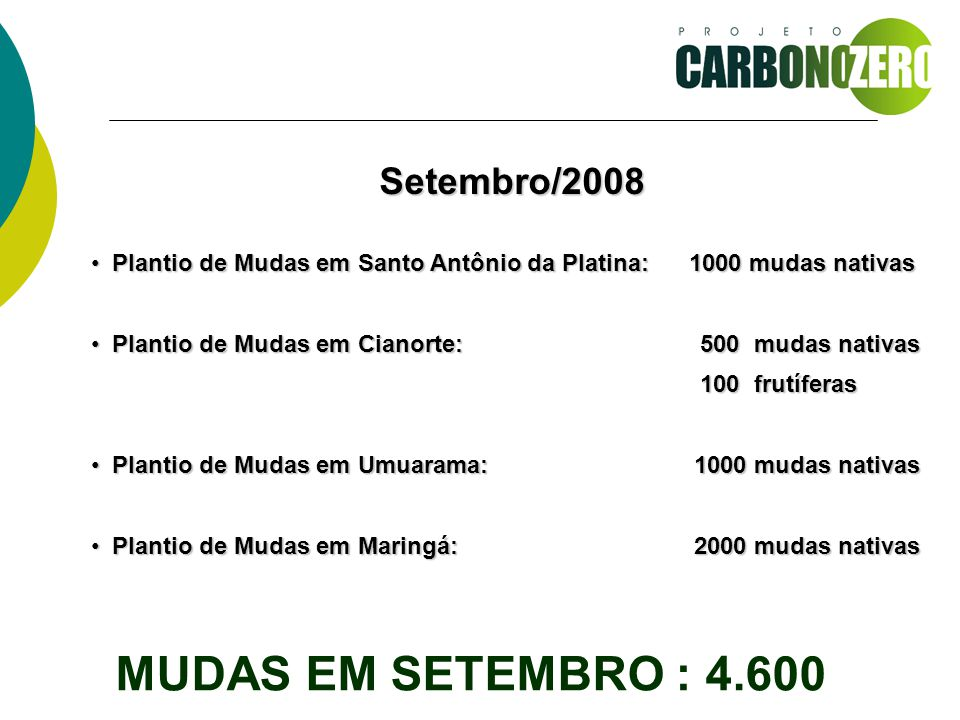 Setembro/2008 Plantio de Mudas em Santo Antônio da Platina: 1000 mudas nativas Plantio de Mudas em Santo Antônio da Platina: 1000 mudas nativas Plantio de Mudas em Cianorte: 500 mudas nativas Plantio de Mudas em Cianorte: 500 mudas nativas 100 frutíferas 100 frutíferas Plantio de Mudas em Umuarama: 1000 mudas nativas Plantio de Mudas em Umuarama: 1000 mudas nativas Plantio de Mudas em Maringá: 2000 mudas nativas Plantio de Mudas em Maringá: 2000 mudas nativas MUDAS EM SETEMBRO : 4.600