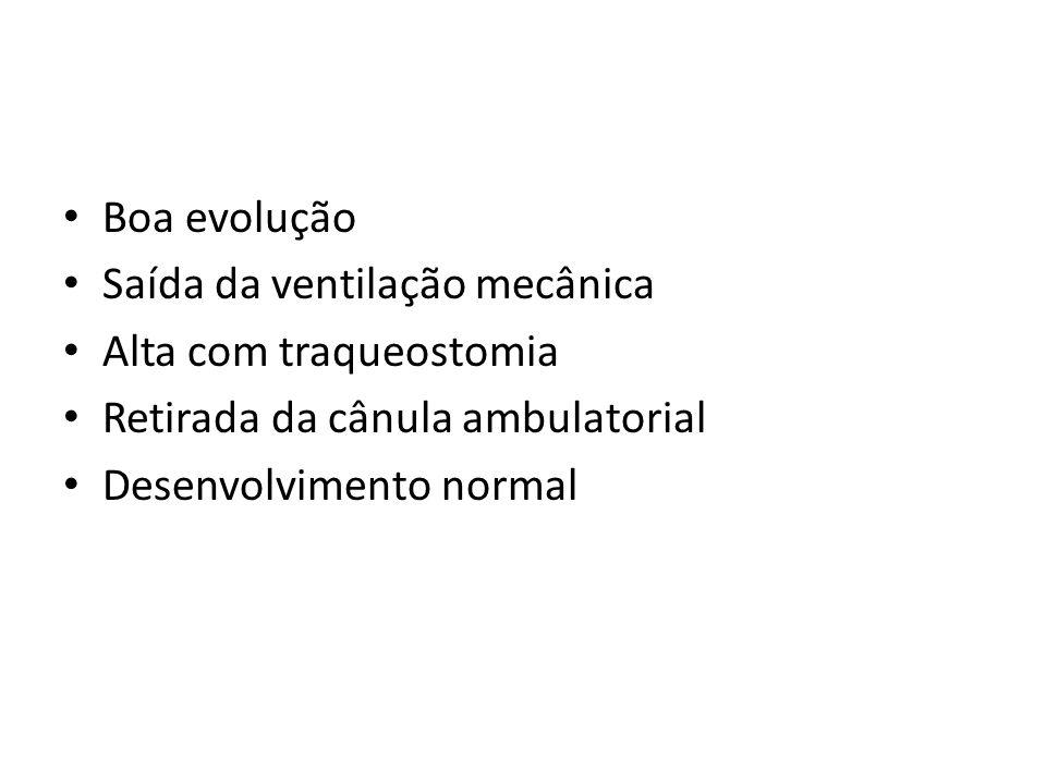 Boa evolução Saída da ventilação mecânica Alta com traqueostomia Retirada da cânula ambulatorial Desenvolvimento normal