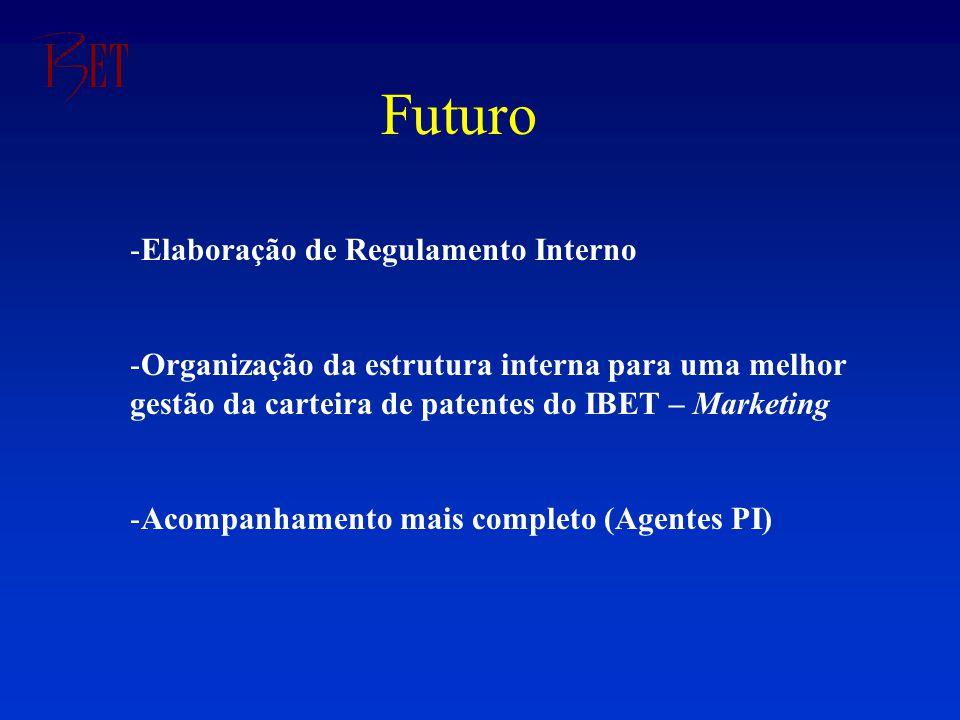 -Elaboração de Regulamento Interno -Organização da estrutura interna para uma melhor gestão da carteira de patentes do IBET – Marketing -Acompanhamento mais completo (Agentes PI) Futuro