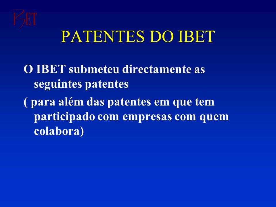 PATENTES DO IBET O IBET submeteu directamente as seguintes patentes ( para além das patentes em que tem participado com empresas com quem colabora)