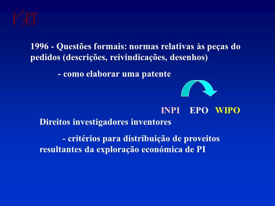 1996 - Questões formais: normas relativas às peças do pedidos (descrições, reivindicações, desenhos) - como elaborar uma patente INPI EPO WIPO Direitos investigadores inventores - critérios para distribuição de proveitos resultantes da exploração económica de PI