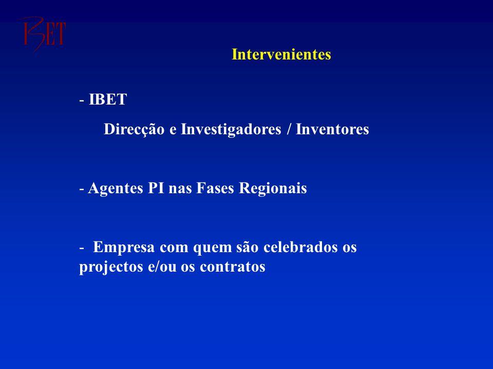 Intervenientes - IBET Direcção e Investigadores / Inventores - Agentes PI nas Fases Regionais - Empresa com quem são celebrados os projectos e/ou os contratos