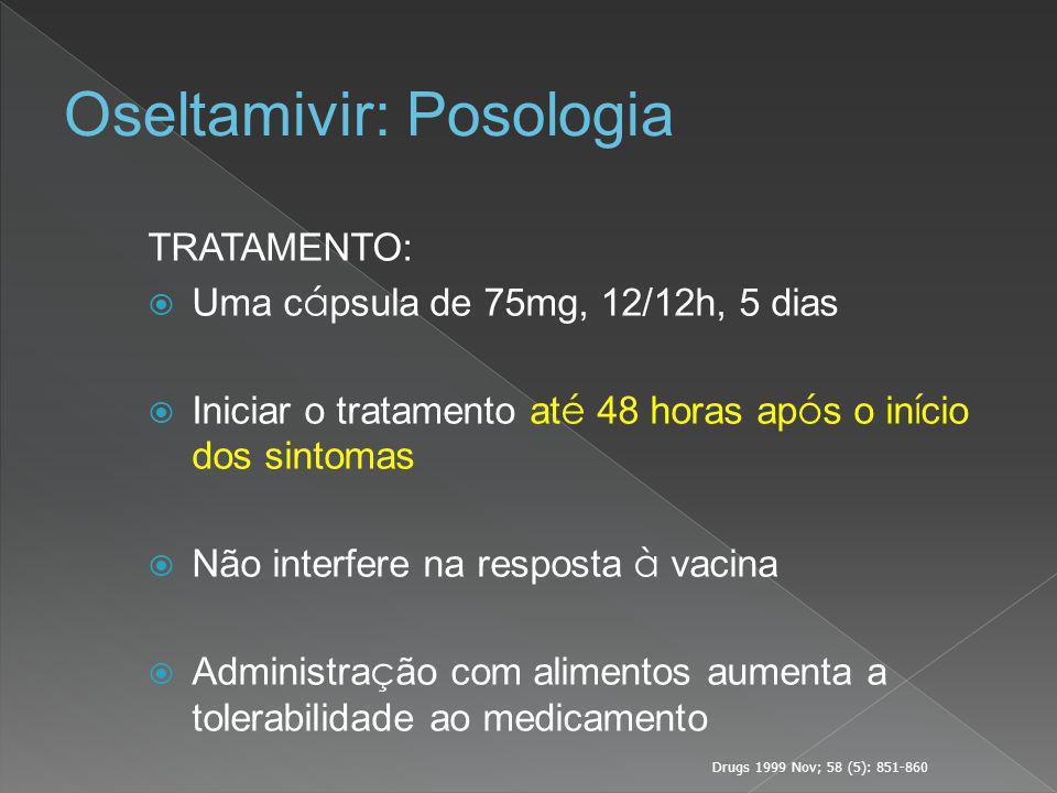 TRATAMENTO:  Uma c á psula de 75mg, 12/12h, 5 dias  Iniciar o tratamento at é 48 horas ap ó s o in í cio dos sintomas  Não interfere na resposta à