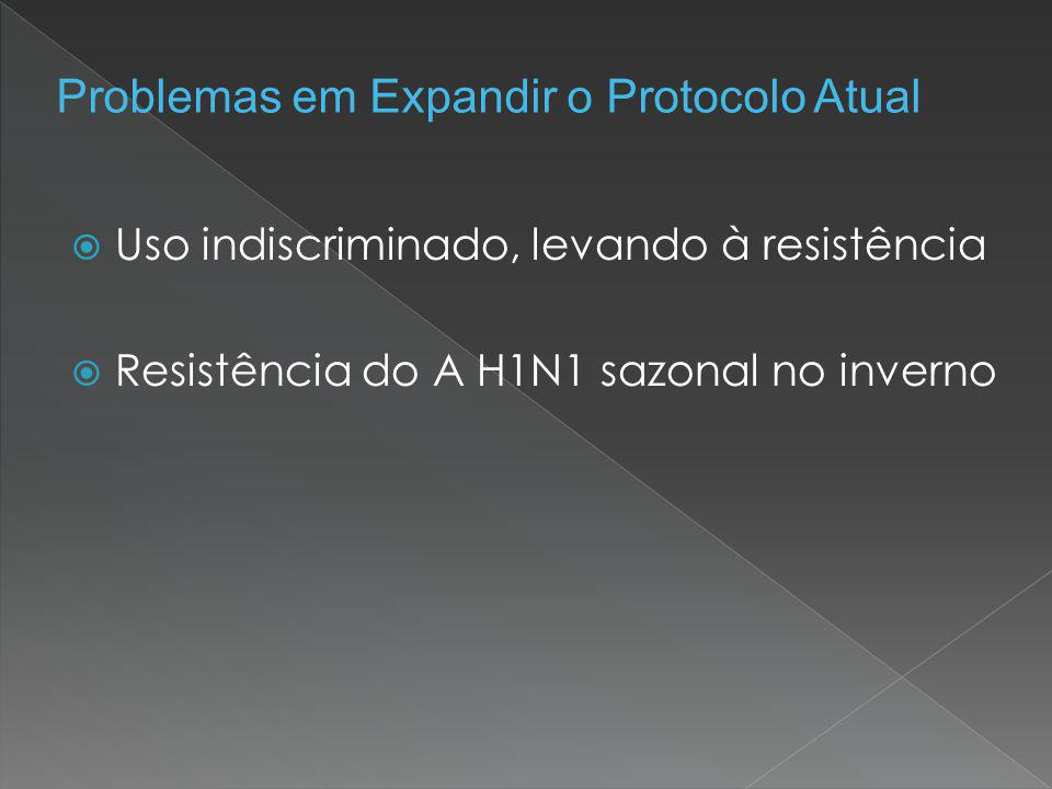  Uso indiscriminado, levando à resistência  Resistência do A H1N1 sazonal no inverno Problemas em Expandir o Protocolo Atual